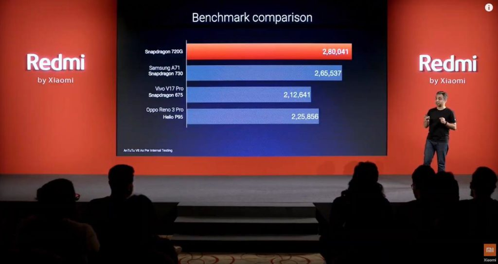 Redmi Note 9 Pro Max announced with Snapdragon 720G – conveniently skipped Helio G90T & SD730G performance comparisons (Antutu is lower than Helio G90T) 3
