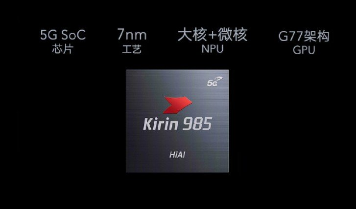 Huawei Hisilicon Kirin 985 vs Qualcomm Snapdragon 765G Compared – The Kirin 985 flexes its muscles in the Antutu benchmarks using the Honor 30