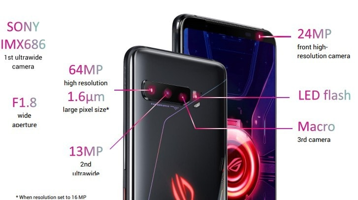 ASUS ROG Phone 3 & Lenovo Legion Duel launched with new Qualcomm Snapdragon 865 Plus 1