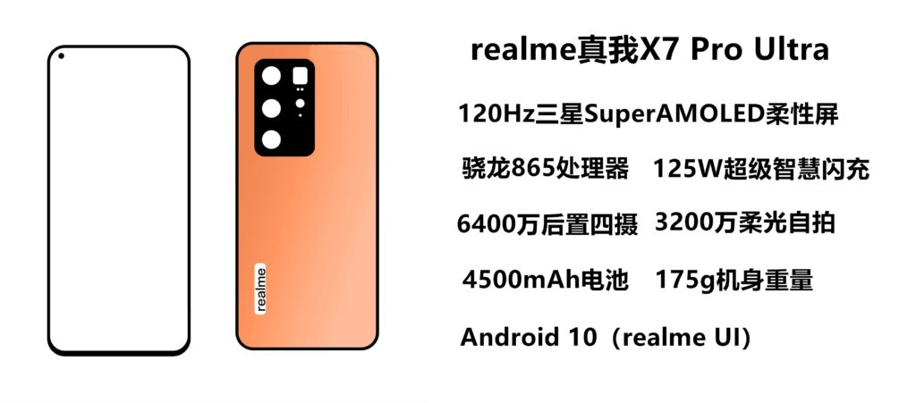 Realme X7 Pro vs Redmi K30 Ultra – Another MediaTek Dimensity 1000 plus based phone, but will we see it in the UK or EU? 2