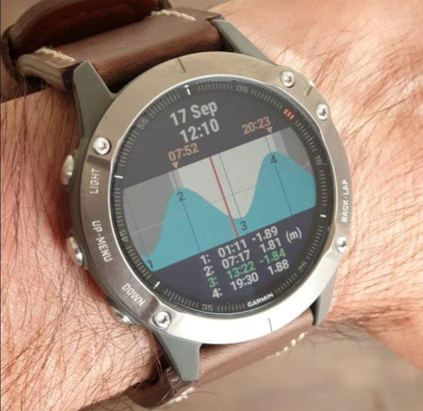 Different Types of Watch Bands: What you Need to Know & will they fit on a smartwatch like Apple or Garmin 3