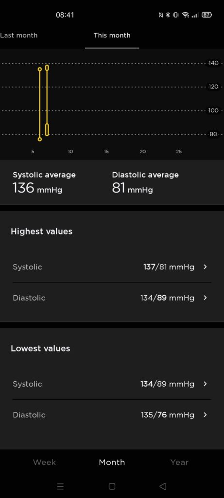 Withings BPM Connect Review – Keep track of your blood pressure trend 12