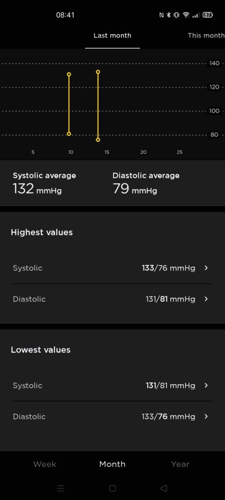 Withings BPM Connect Review – Keep track of your blood pressure trend 11