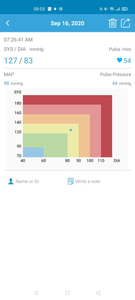Wellue Blood Pressure Monitor and ECG Review – Better than most big brand names 4