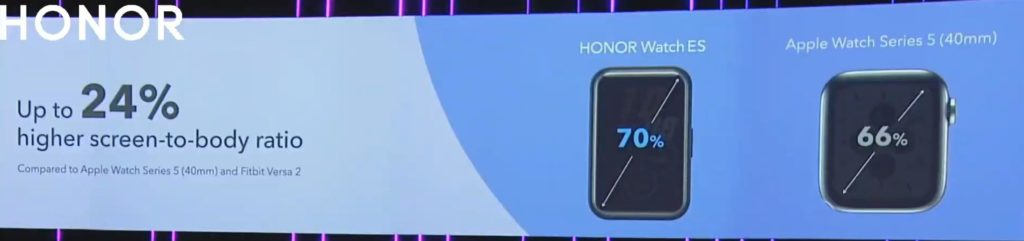 Honor Watch ES vs Huawei Watch Fit – Two new stylish watches from Huawei / Honor 7