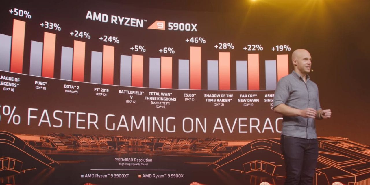 AMD Radeon RX 6800XT vs RTX 3080 Benchmarks Compared – AMD wins with 4K gaming benchmarks but behind on RTX based Port Royal