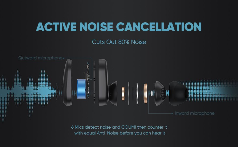 Coumi ANC-860 Active Noise Cancelling Earbuds Review – Good for the £40 price tag but so-so ANC 2