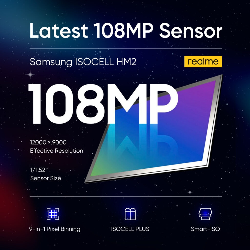 03 1024x1024 - Realme Eight Professional makes use of the Samsung 108MP ISOCELL HM2, a barely decrease specced sensor vs HM1 used on the Samsung Galaxy S20 Extremely or HMX on the Xiaomi Mi 11